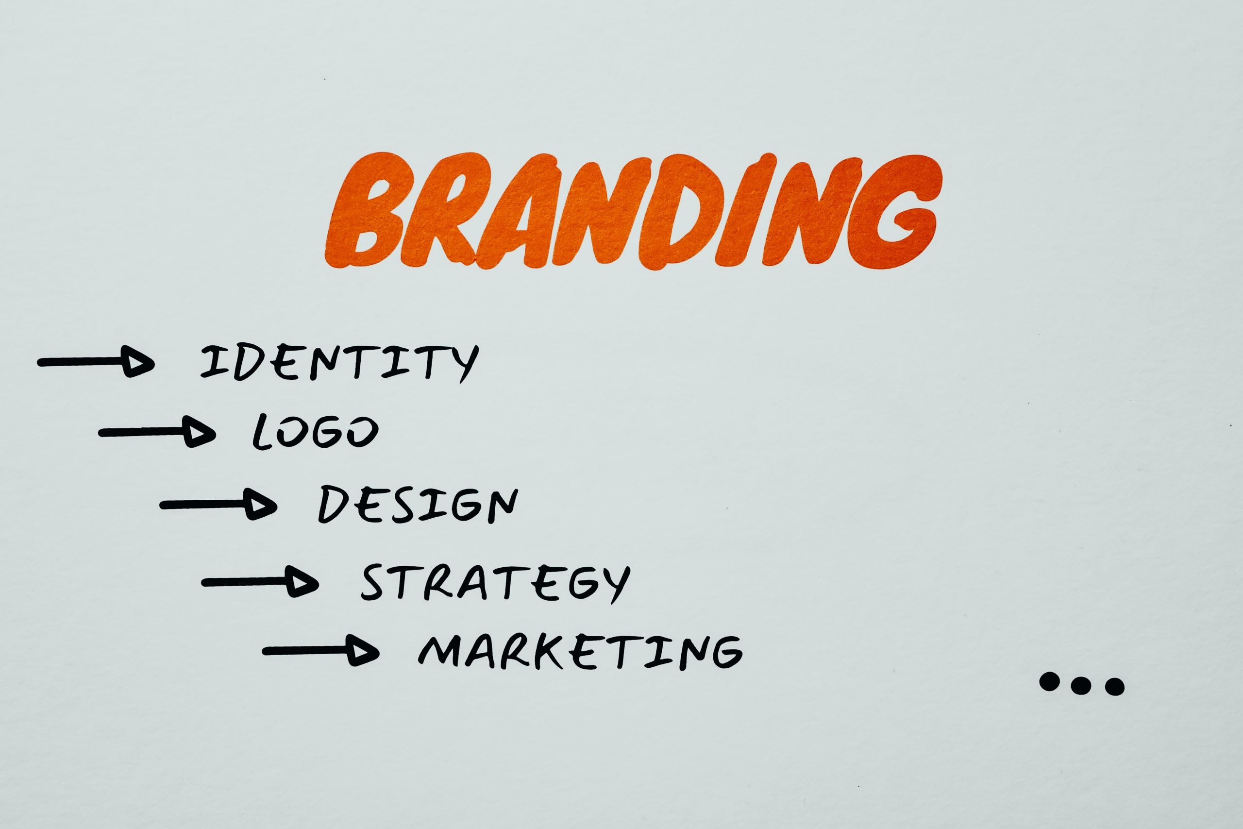Thinking About Refreshing Your Brand?