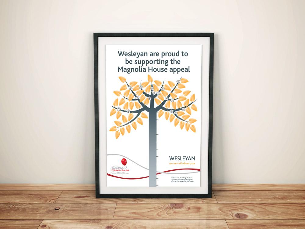 Wesleyan A1 tree totaliser